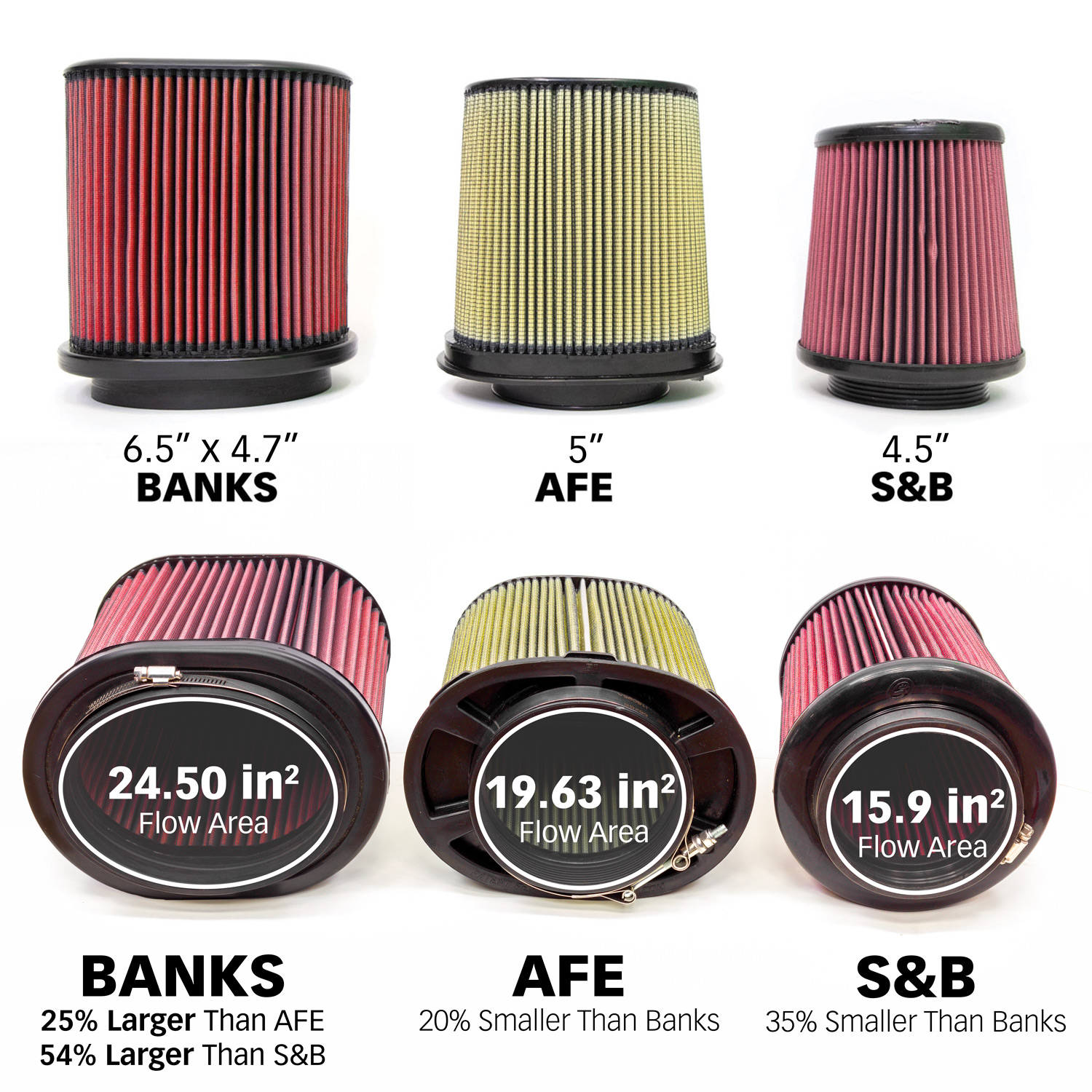 Banks Power large air filter for 2018+ Jeep 2.0L Turbo