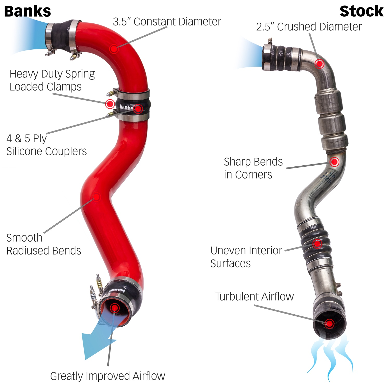 Banks vs Stock 25999 comparison of Intercooler tubes